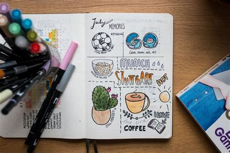 How To: The Ultimate Bullet Journal Set Up | tea & twigs