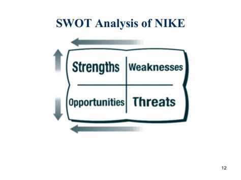 Sales management of NIKE