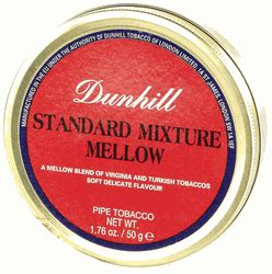 Pin on Pipe Tobacco