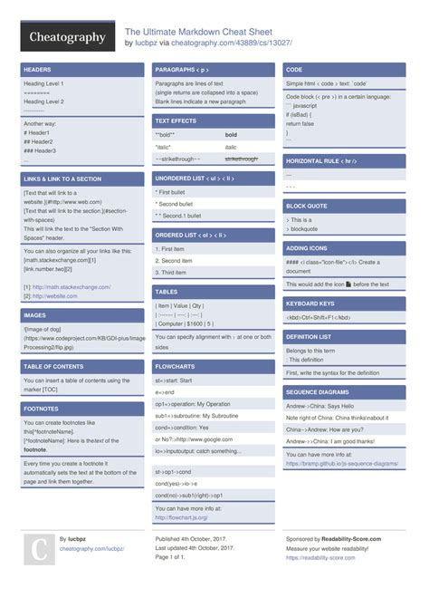 The Ultimate Markdown Cheat Sheet by lucbpz - Download